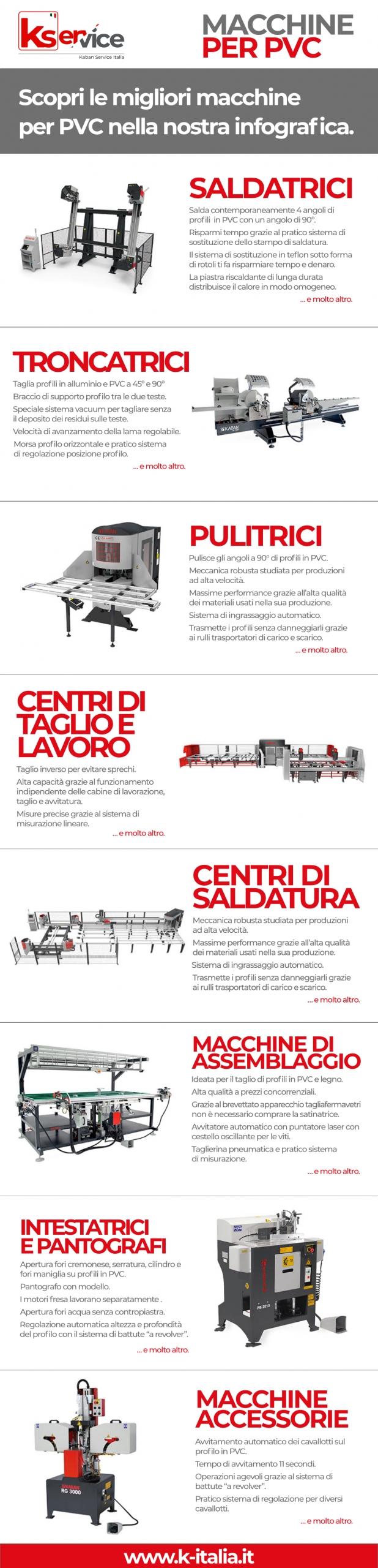Macchine per pvc infografica